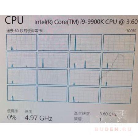 Intel Core i9-9900K на частоте 5 0 ГГц активно тестируется в